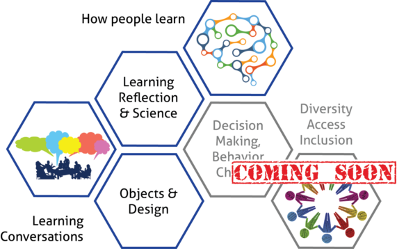 Current modules: How People Learn, Learning Reflection & Science, Learning Conversations, and Objects & Design; Coming soon: Decision Making Behavior Change & Diversity Access Inclusion