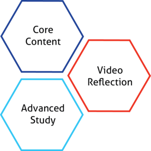 Core Content / Video Reflection / Advanced Study
